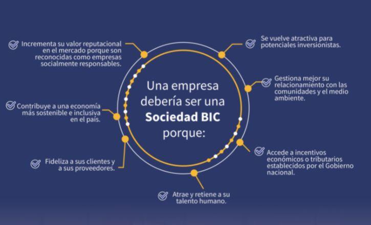 Beneficios sociedades BIC
